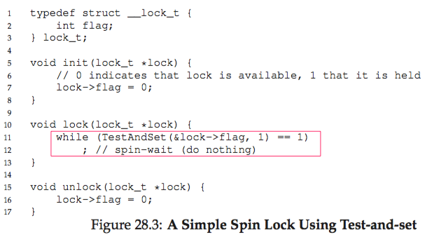 os-lock_spin_lock_by_test_and_set.png