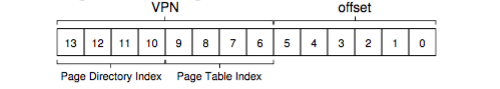 os-paging_multi_level_page_table_example_va.png