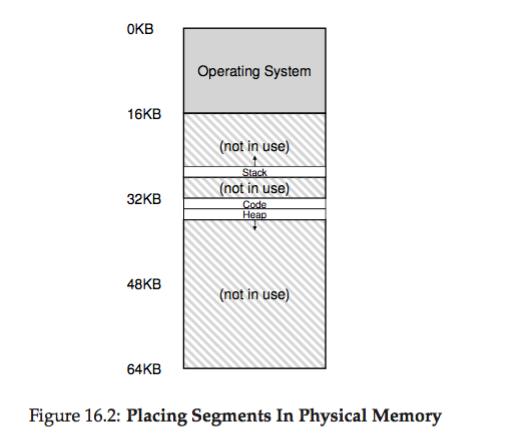 os-segmentation.png