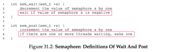 os-semaphore_definition.png