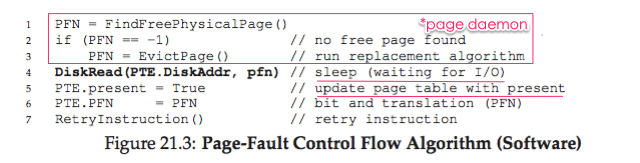 os-swap_page_fault_control_flow_software.png