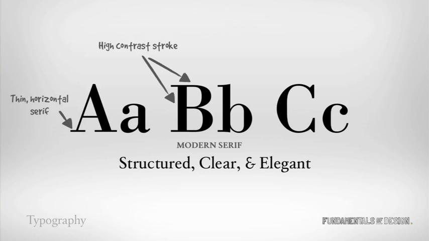 Modern Serif