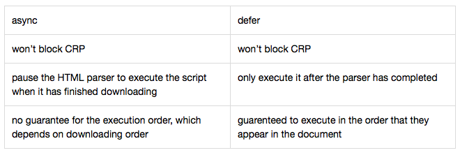 async_vs_defer.png