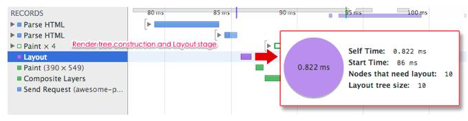 layout_timeline.png
