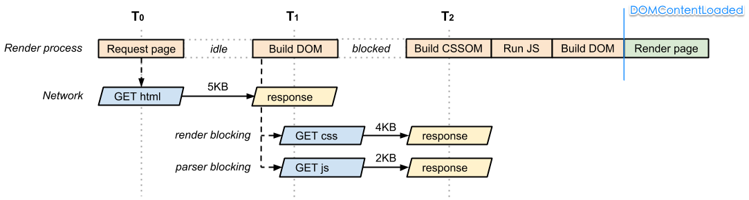 with_js_and_css_crp_diagram.png