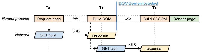 with_only_css_crp_diagram.png