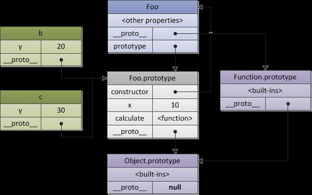 __proto__-vs-prototype.png