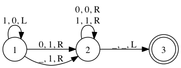 graph of increment state transitions