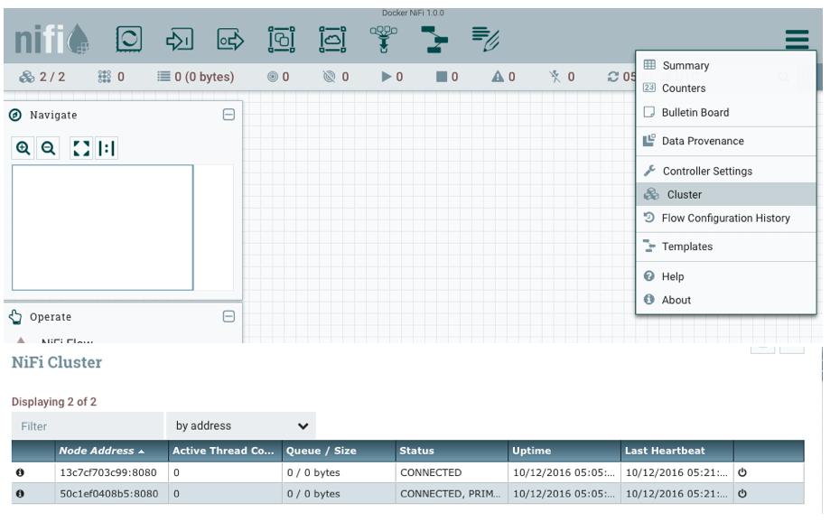 GitHub - ijokarumawak/docker-compose-nifi-cluster: A Docker