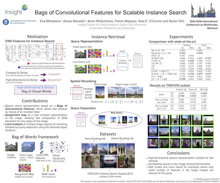 https://github.com/imatge-upc/retrieval-2016-icmr/raw/master/docs/icmr2016-poster.pdf