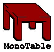 Monotable