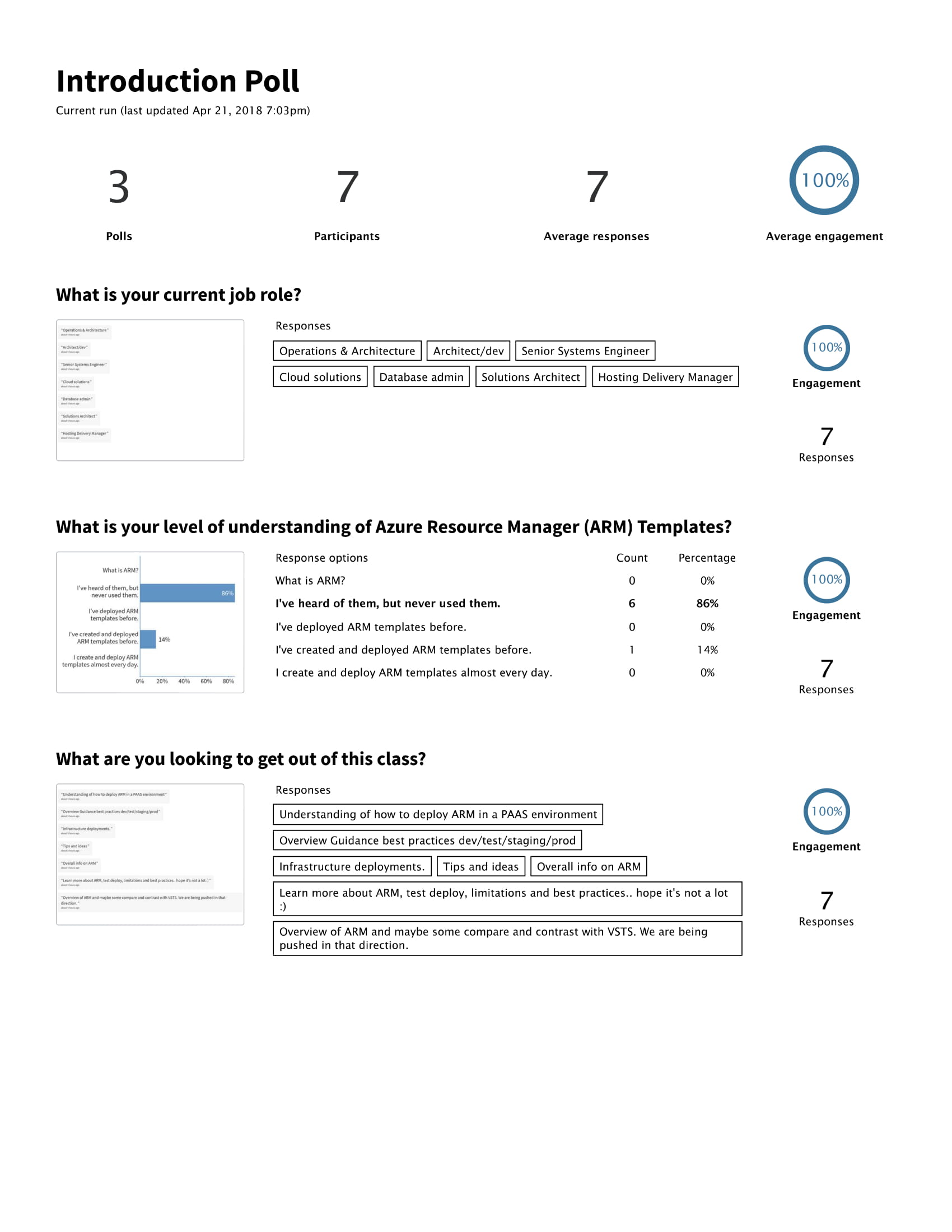 Survey Results Overview.jpg