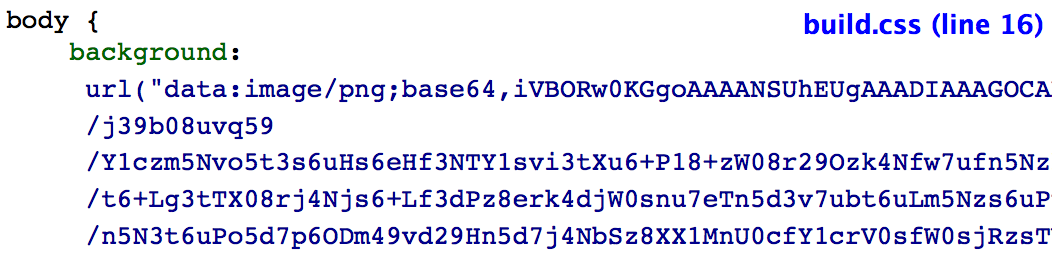 base64 in css