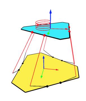 Stewart-Platform