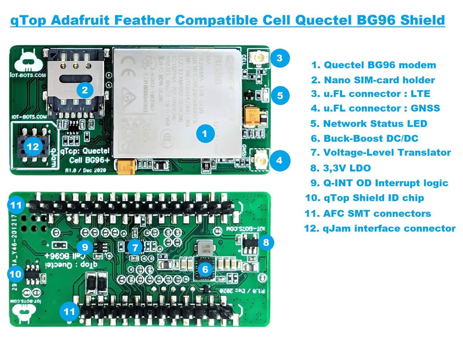 iotbotscom-qtop-cell-quectel-bg96-afc-functional-components