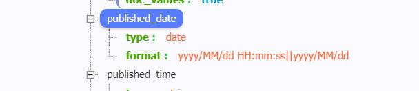 publish_date 字段