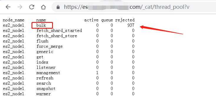 使用 API 查看节点的线程池使用情况