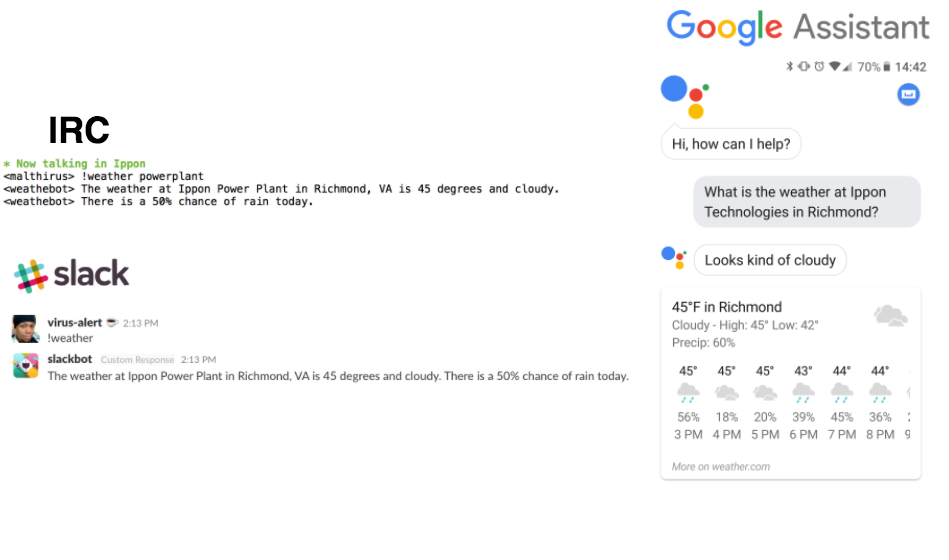 Questions about Chatbots