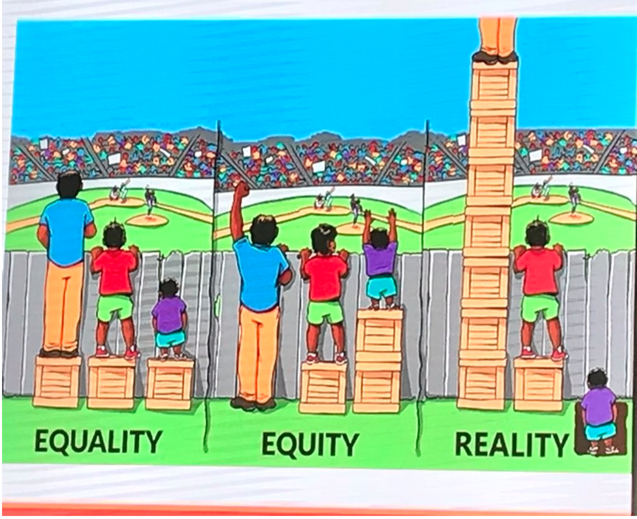 Equality, Equity, Reality