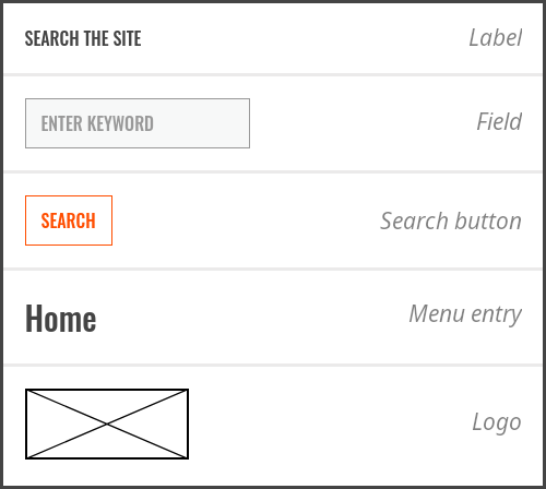 Atoms: label, field, search button, menu entry, logo
