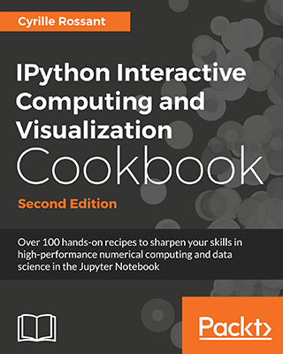 IPython Cookbook, Second Edition, by Cyrille Rossant