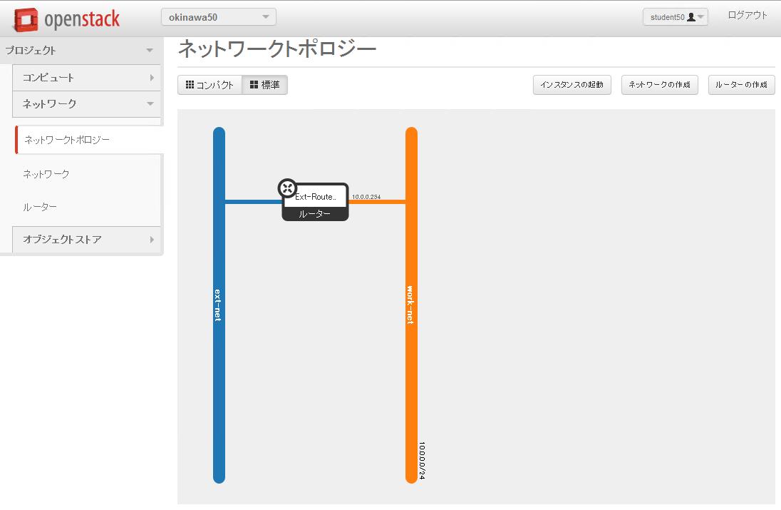 https://raw.githubusercontent.com/irixjp/irixjp.github.io/master/20141212_okinawa/_assets/04_network_10.png