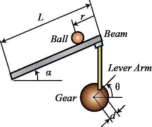 ball-beam