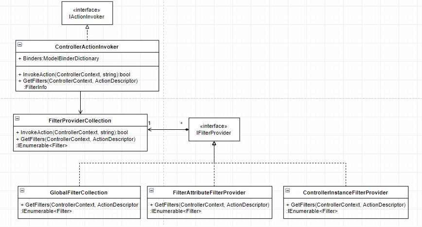 UML_ActionInvoker.PNG