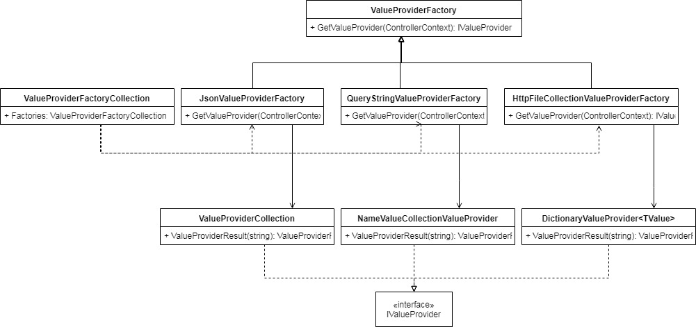UML_Model