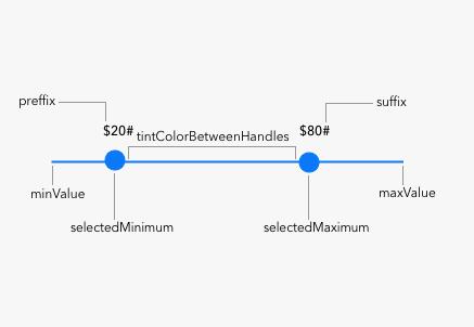 react-native-range-slider - npm