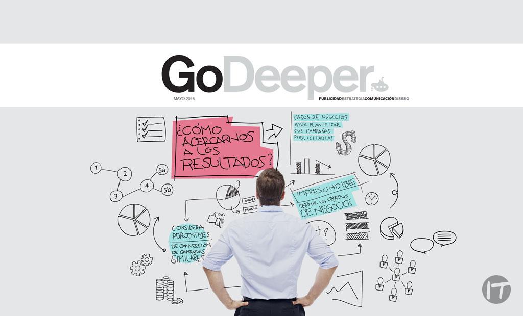 Un claro objetivo de negocio es la clave en la obtención de resultados en publicidad