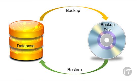 Unisys integra su solución Stealth con Cyber Recovery de Dell EMC para mejorar la resistencia ante ataques contra backup y recuperación de datos