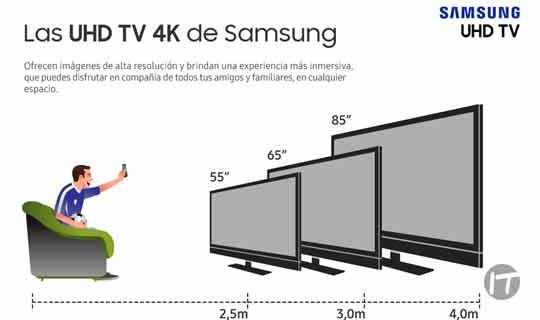Cinco razones que te harán buscar un TV Samsung UHD 4K este verano