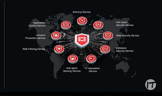 La nueva plataforma Fortinet Threat Intelligence Insider Latin America ofrece información local sobre ciberseguridad para varios países de la región