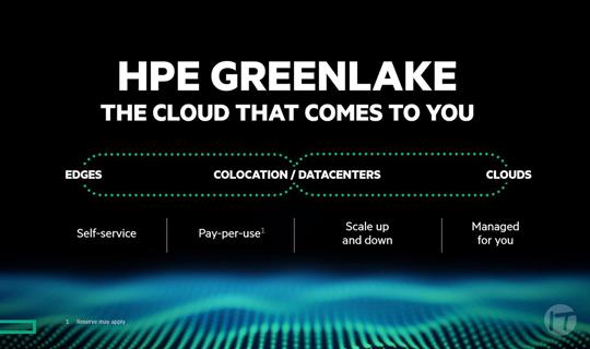 HPE expande HPE GreenLake con soporte de servicios en la nube para Microsoft Azure Stack HCI y Microsoft SQL Server