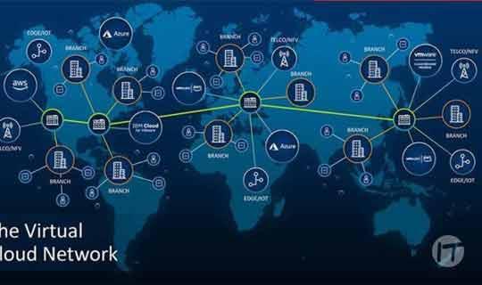 Lo que Virtual Cloud Network puede hacer por su negocio