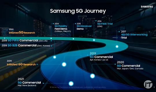 """Samsung presenta soluciones 5G en foro virtual: """"La tecnología 5G generará procesos más eficientes"""""""
