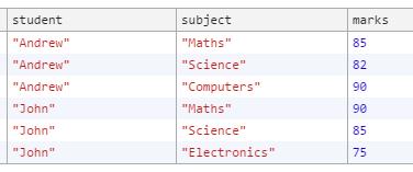 json-to-pivot-json - npm