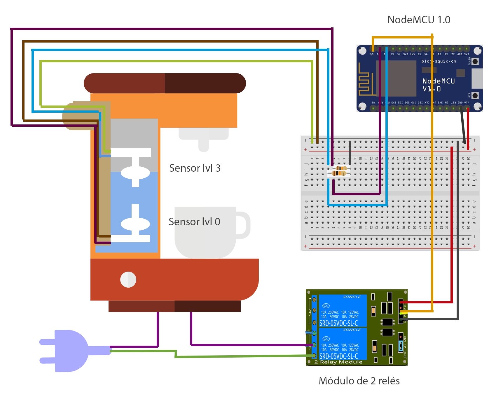 The 2-module relay is like our switch it can open or close the electric circuit of the coffee maker. In other words it\u0027s the device that turns on/off our ...