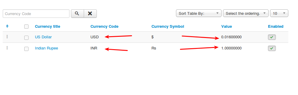 currency code