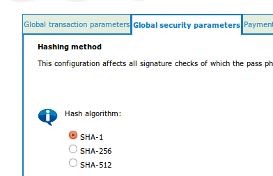 hashing method