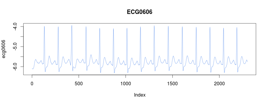 ECG0606 data