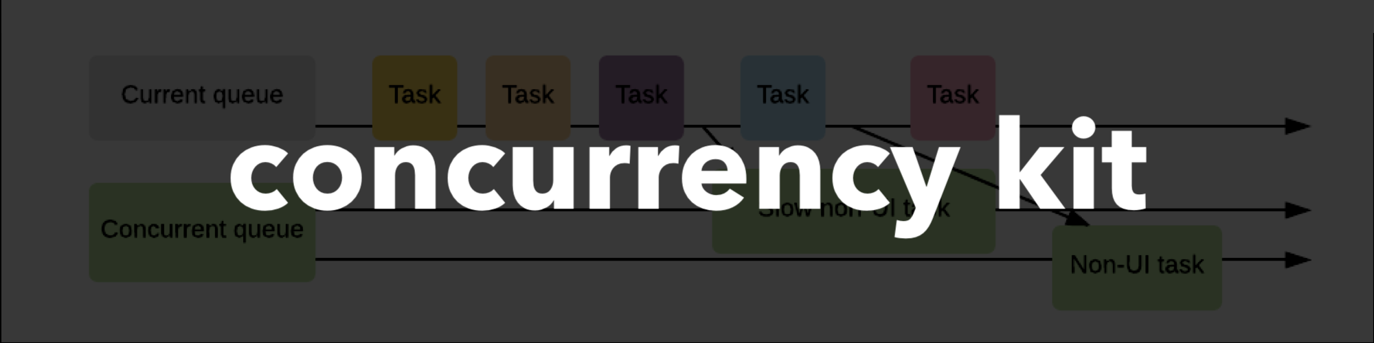 concurrency-kit