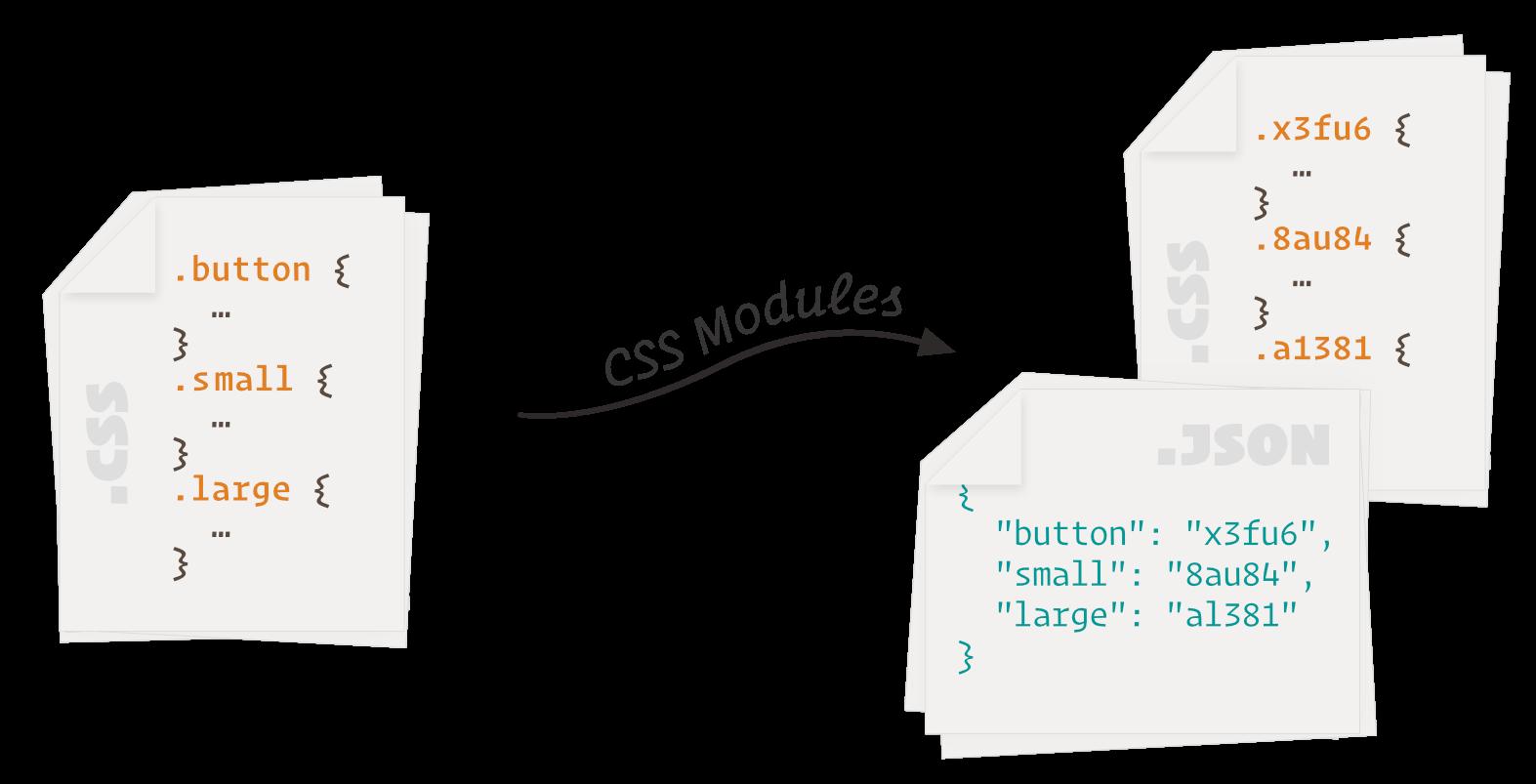CSS Modules demo