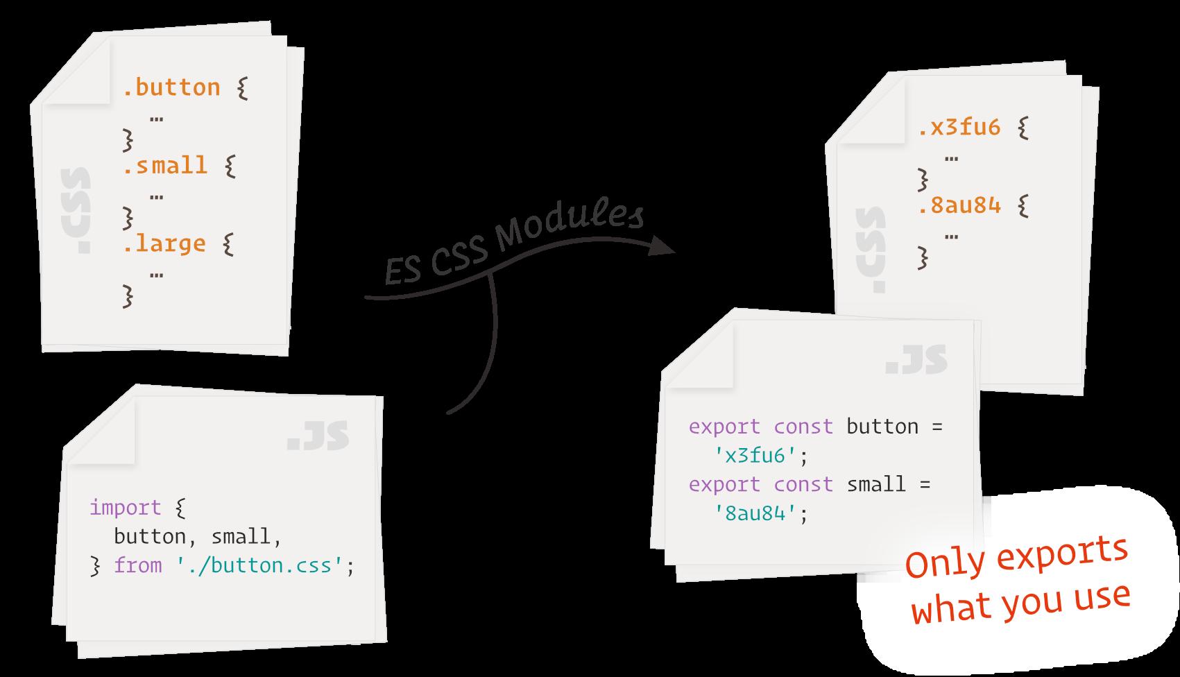 ES CSS Modules demo