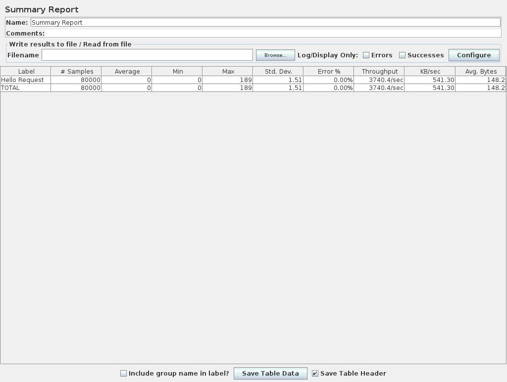 JMeter summary