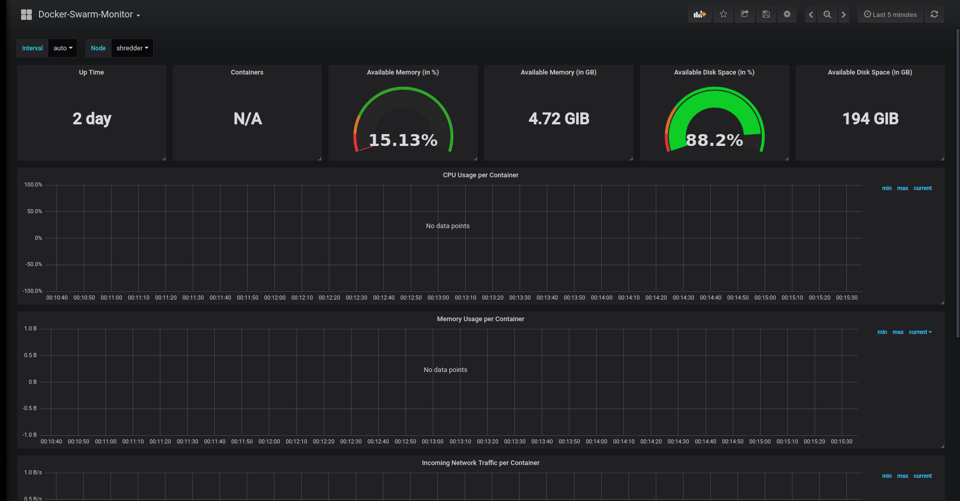 grafana_docker_swarm_dashboard_before.png