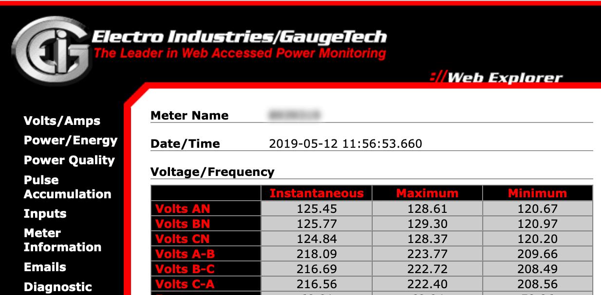 Example: GaugeTech Electricity Meters