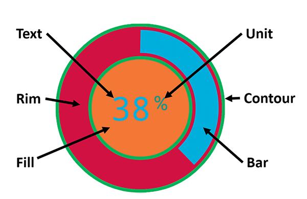 GitHub - jakob-grabner/Circle-Progress-View: Animated