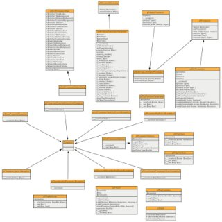 Github jakobwesthoffphuml phuml is fully automatic uml diagram class diagram of the phuml generator ccuart